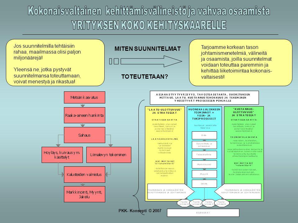 Pk- yritysten johtamis- ja kehittämispalvelukonsepti - ppt lataa