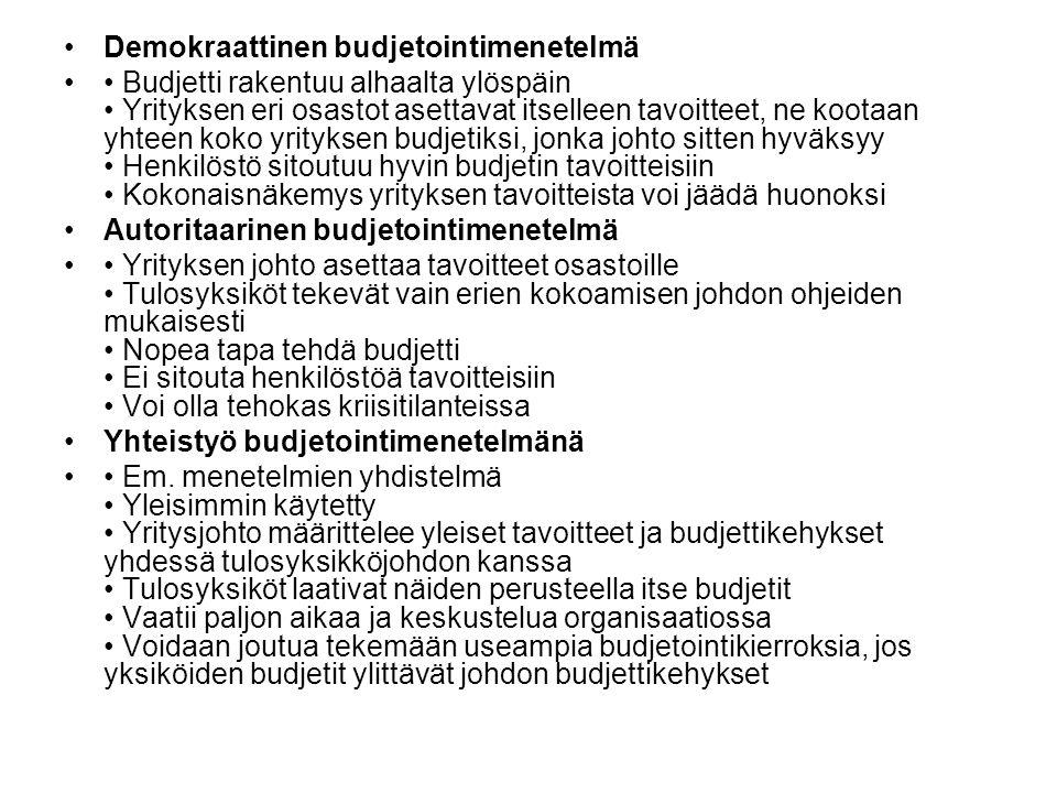 Demokraattinen budjetointimenetelmä