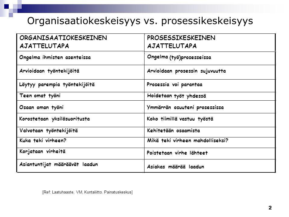 Organisaatiokeskeisyys vs. prosessikeskeisyys