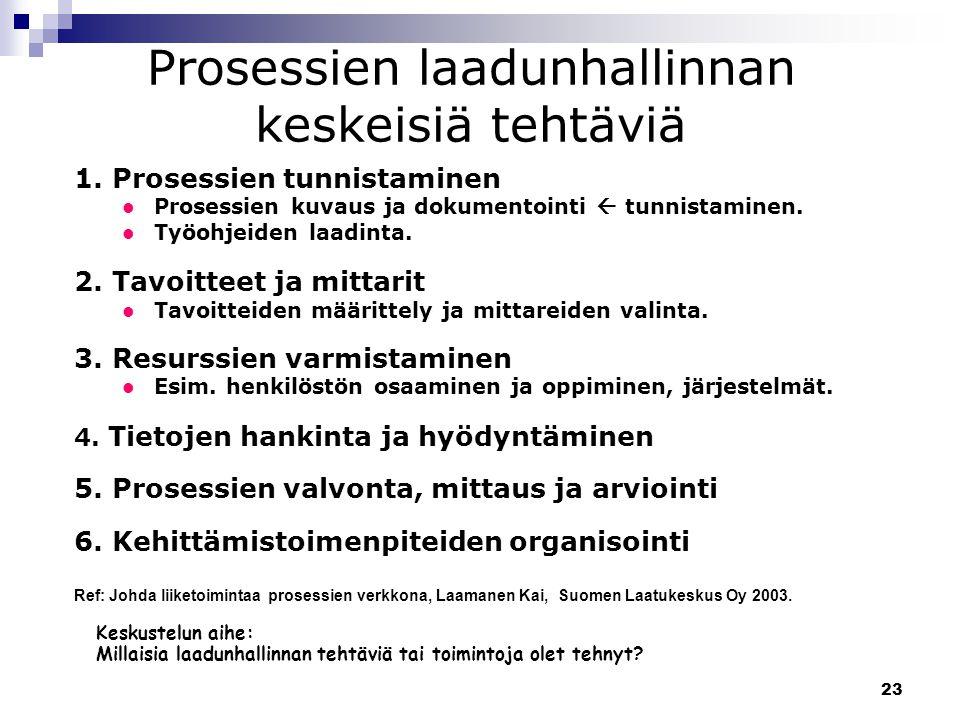 Prosessien laadunhallinnan keskeisiä tehtäviä
