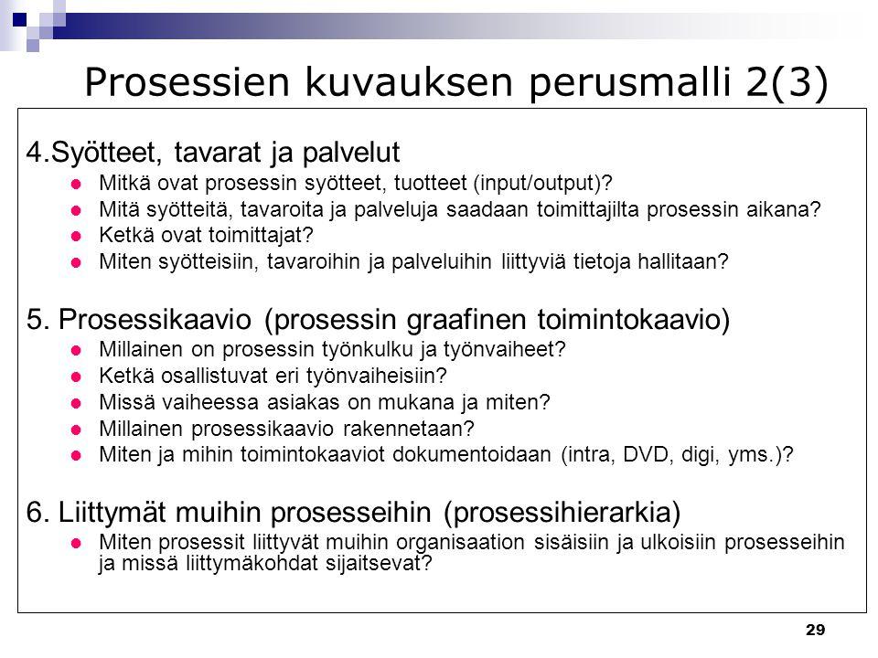 Prosessien kuvauksen perusmalli 2(3)