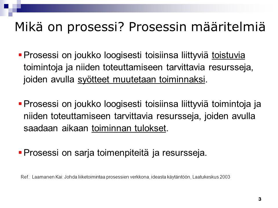 Mikä on prosessi Prosessin määritelmiä