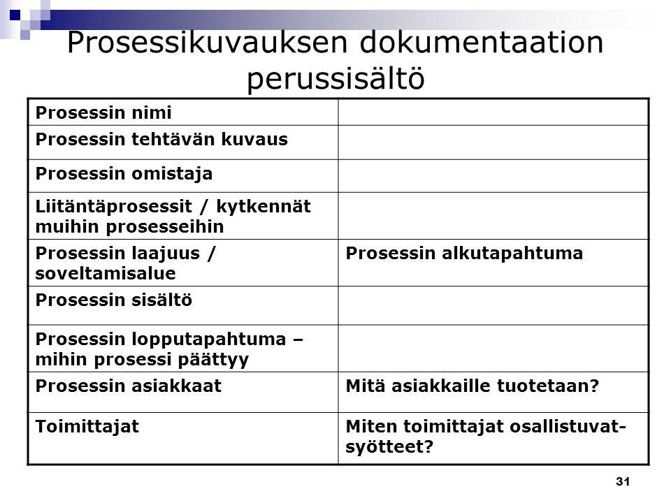 Prosessikuvauksen dokumentaation perussisältö