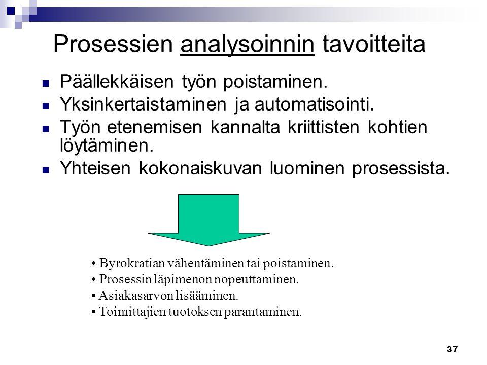 Prosessien analysoinnin tavoitteita