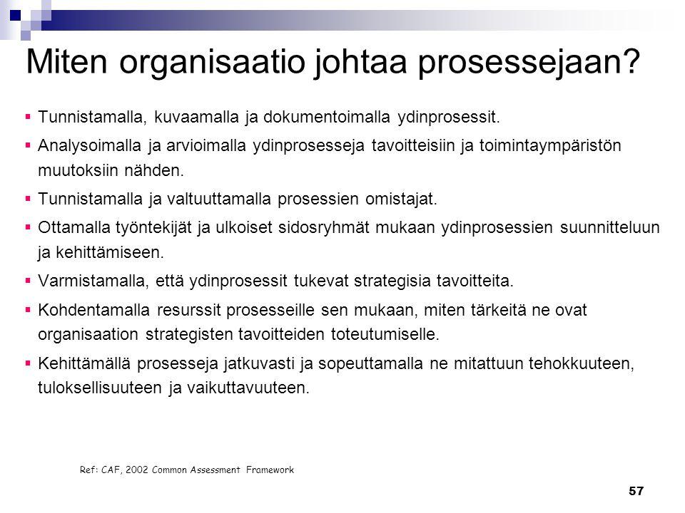 Miten organisaatio johtaa prosessejaan