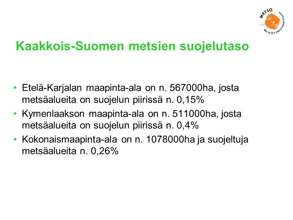 Kaakkois-Suomen metsien suojelutaso