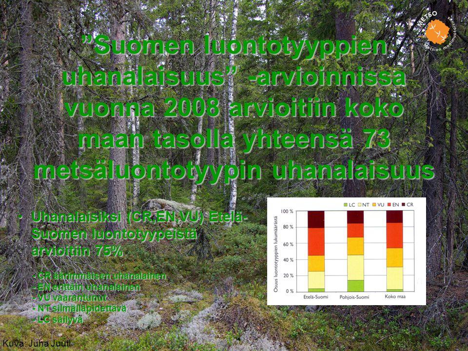 Suomen luontotyyppien uhanalaisuus -arvioinnissa vuonna 2008 arvioitiin koko maan tasolla yhteensä 73 metsäluontotyypin uhanalaisuus