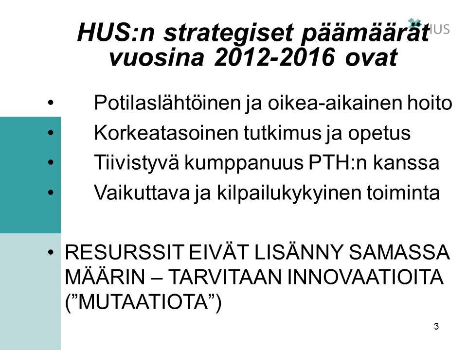 HUS:n strategiset päämäärät vuosina 2012-2016 ovat