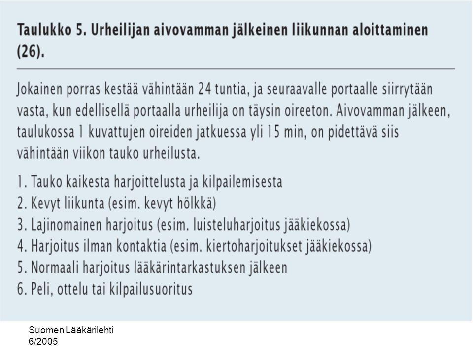 Suomen Lääkärilehti 6/2005