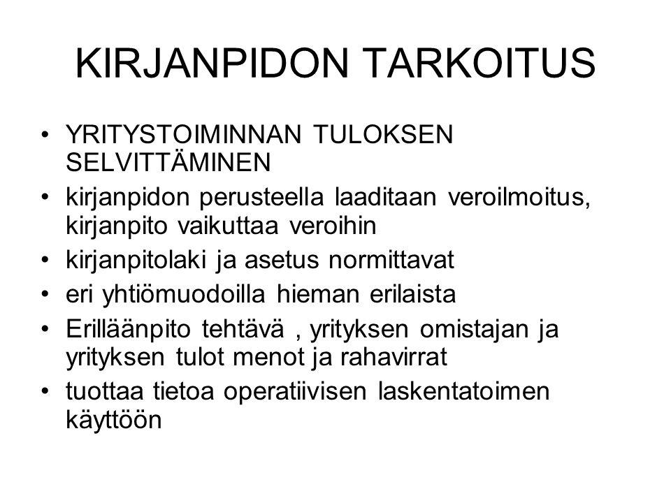 KIRJANPIDON TARKOITUS