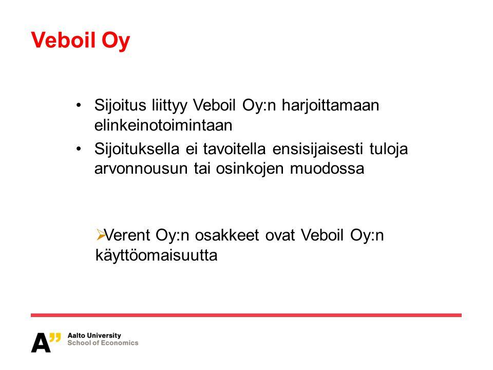 Veboil Oy Sijoitus liittyy Veboil Oy:n harjoittamaan elinkeinotoimintaan.