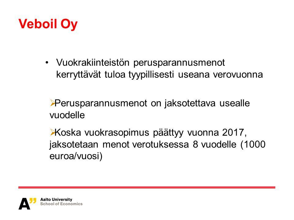 Veboil Oy Vuokrakiinteistön perusparannusmenot kerryttävät tuloa tyypillisesti useana verovuonna.