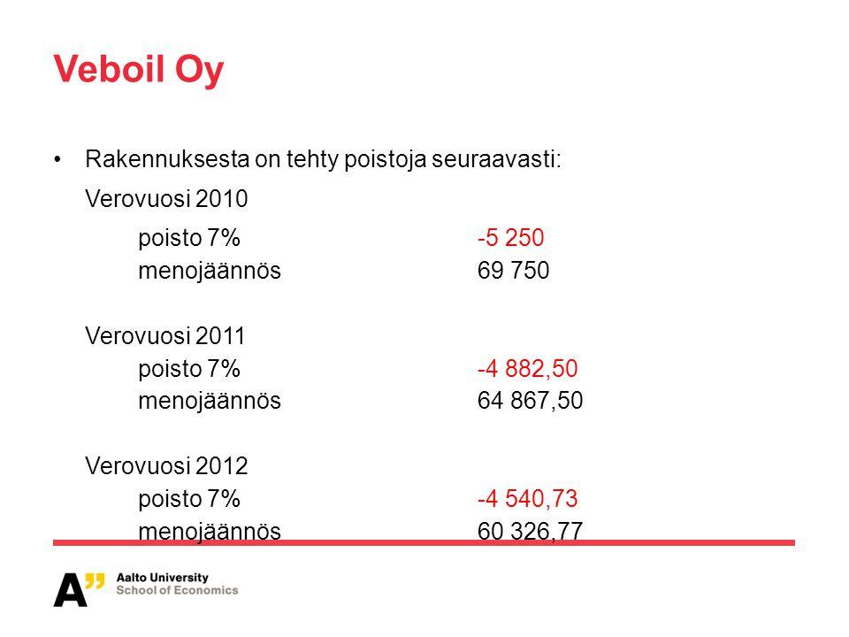 Veboil Oy Rakennuksesta on tehty poistoja seuraavasti: Verovuosi 2010
