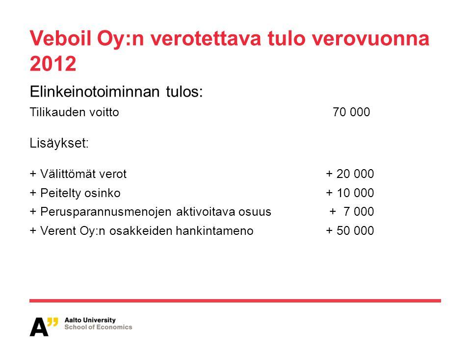 Veboil Oy:n verotettava tulo verovuonna 2012