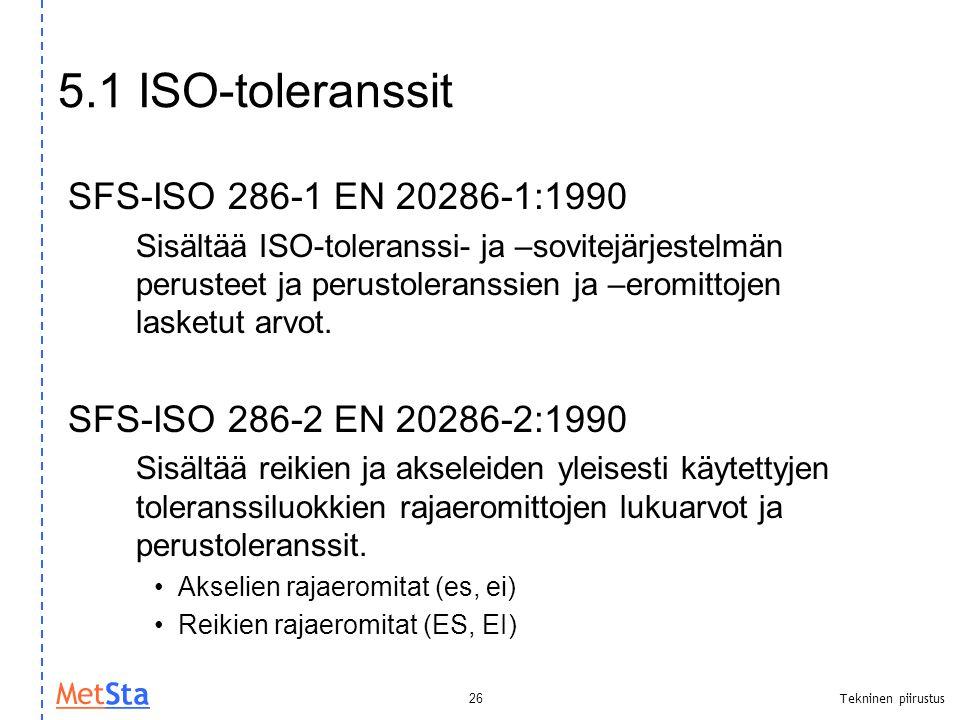 5.1 ISO-toleranssit SFS-ISO 286-1 EN 20286-1:1990