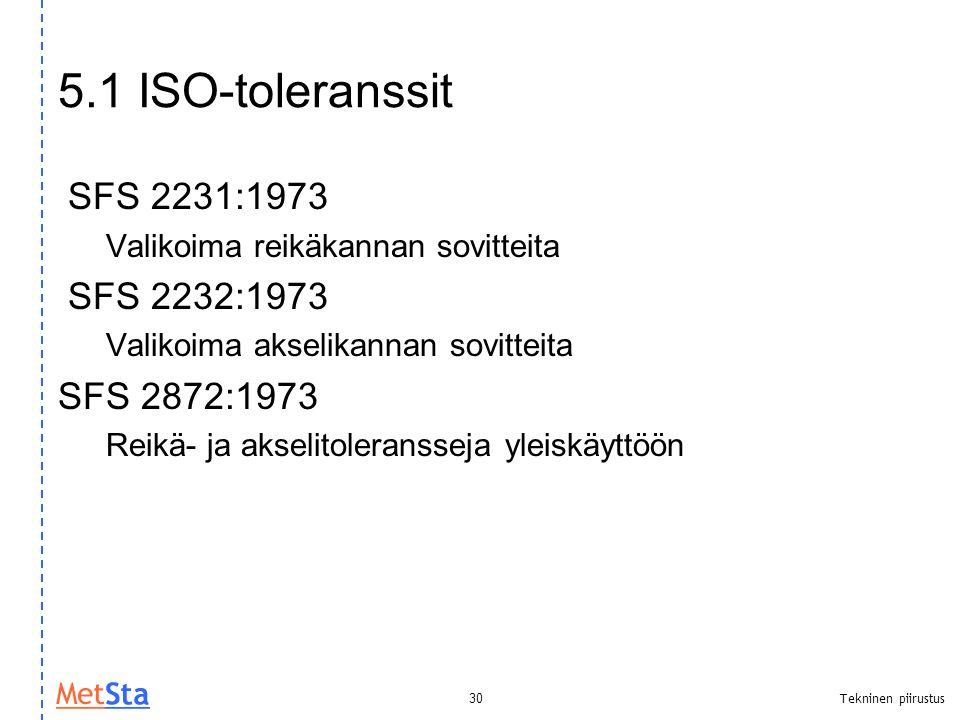 5.1 ISO-toleranssit SFS 2231:1973 SFS 2232:1973 SFS 2872:1973