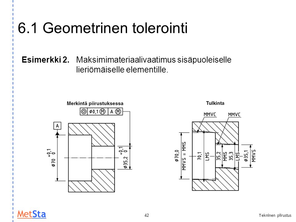 6.1 Geometrinen tolerointi