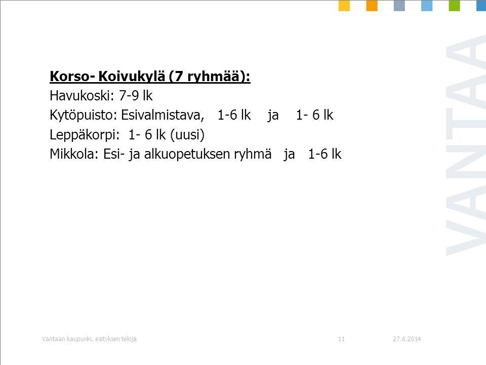 Korso- Koivukylä (7 ryhmää): Havukoski: 7-9 lk