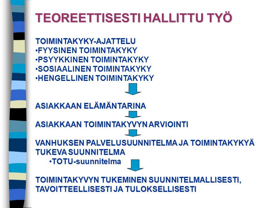 TEOREETTISESTI HALLITTU TYÖ