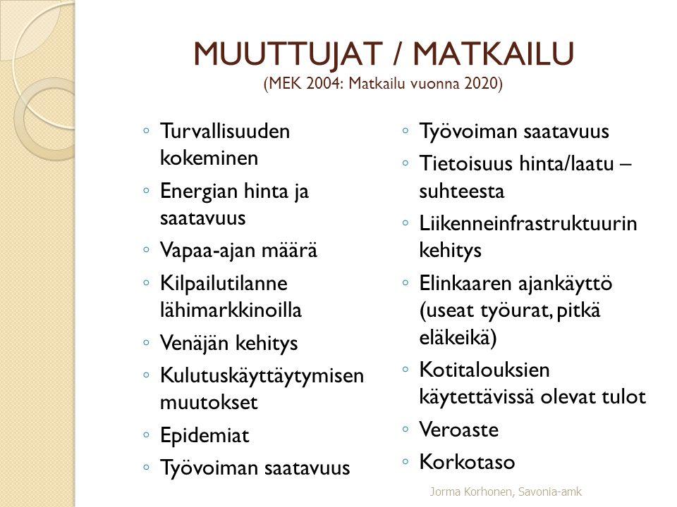 MUUTTUJAT / MATKAILU (MEK 2004: Matkailu vuonna 2020)