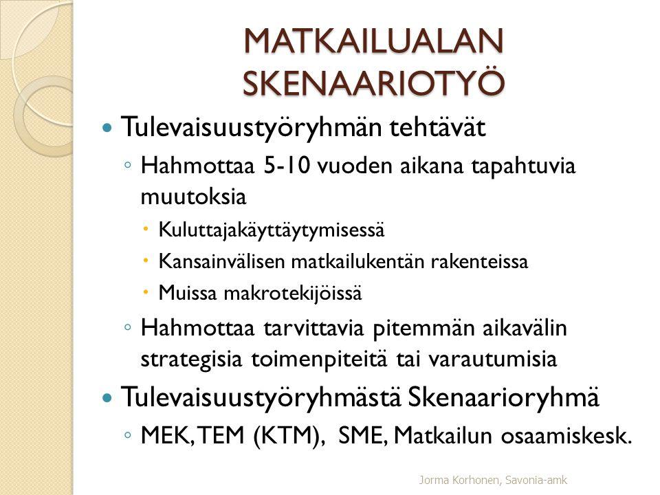 MATKAILUALAN SKENAARIOTYÖ