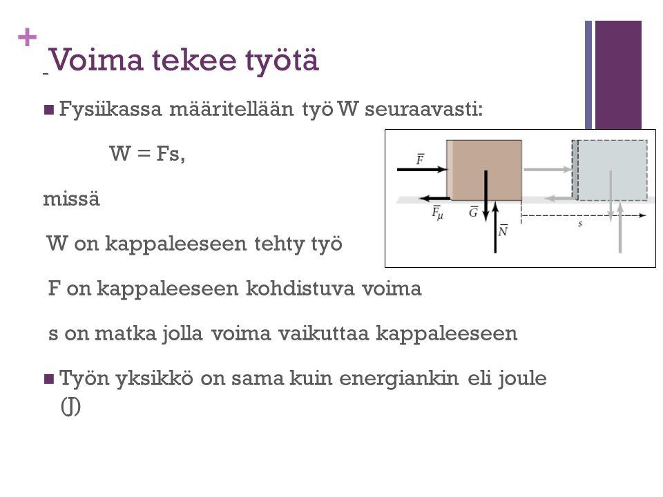 Voima tekee työtä Fysiikassa määritellään työ W seuraavasti: W = Fs,
