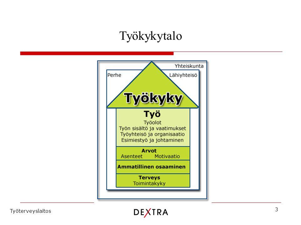 Työkykytalo Työterveyslaitos 3. April 2017 | Title of Presentation