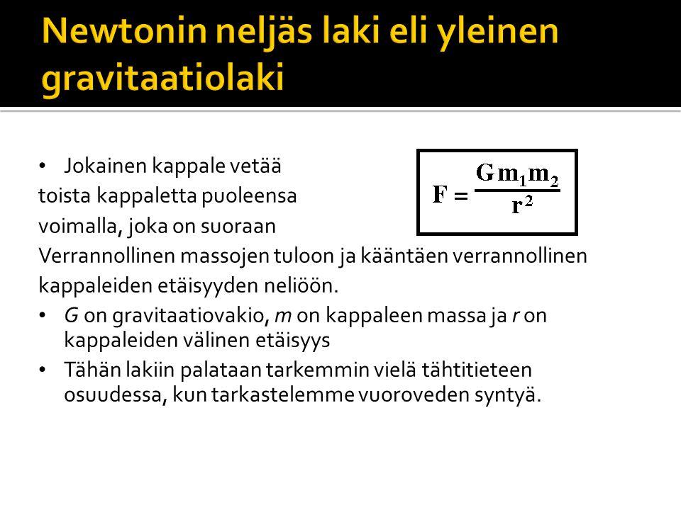 Newtonin neljäs laki eli yleinen gravitaatiolaki