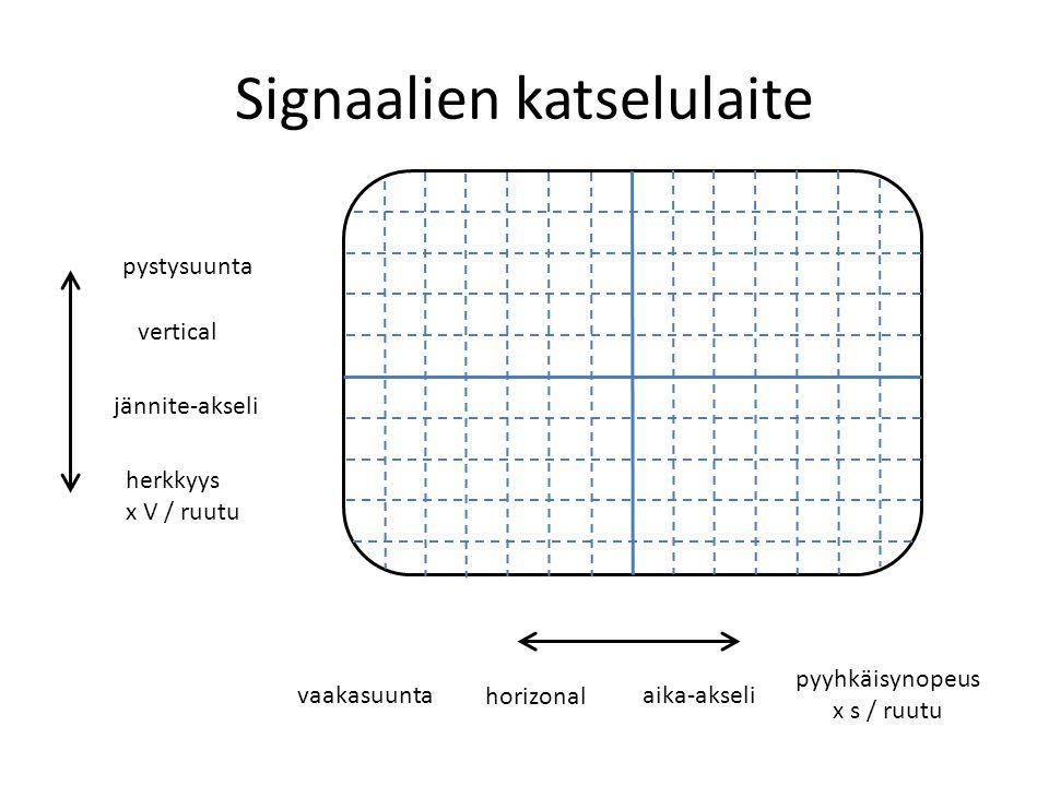 Signaalien katselulaite