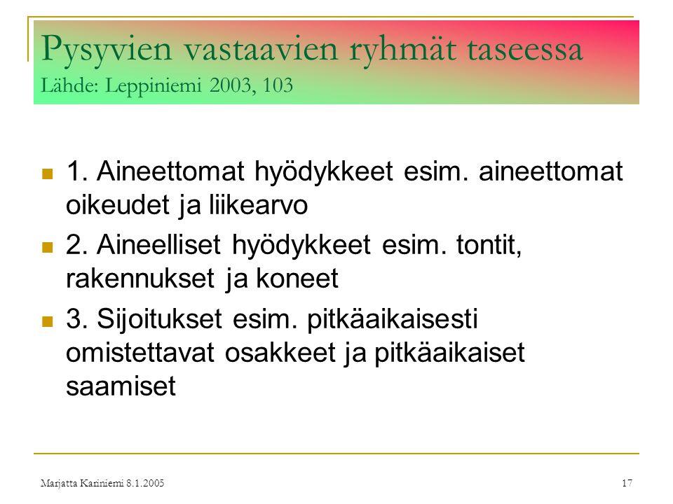 Pysyvien vastaavien ryhmät taseessa Lähde: Leppiniemi 2003, 103