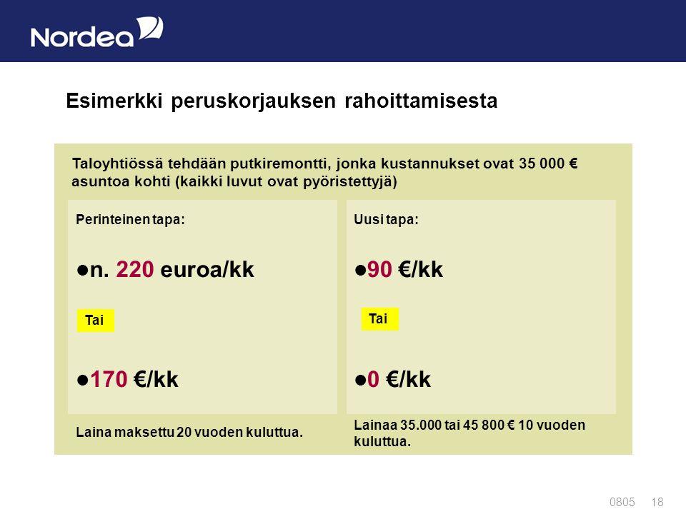 n. 220 euroa/kk 170 €/kk 90 €/kk 0 €/kk