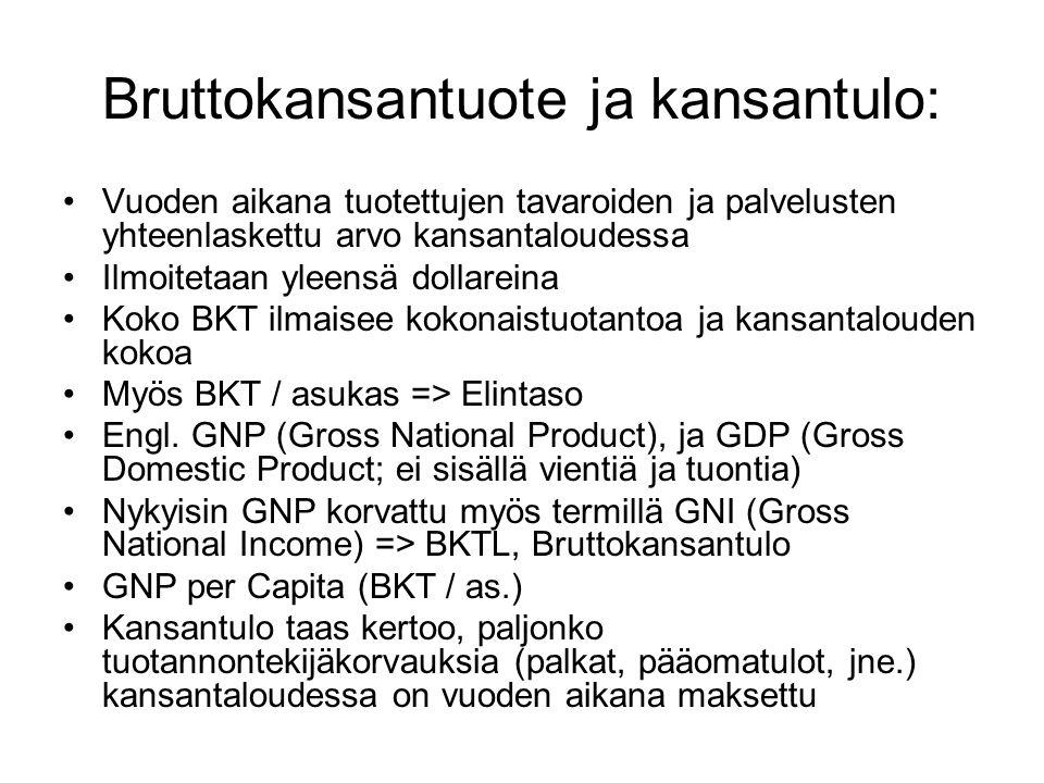 Bruttokansantuote ja kansantulo: