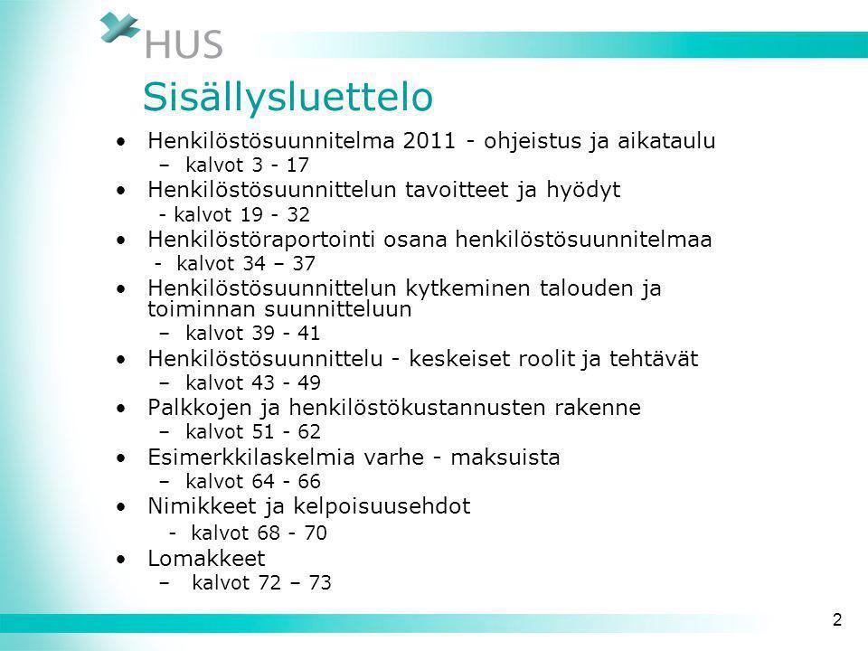 lomake hus fi Uusikaarlepyy