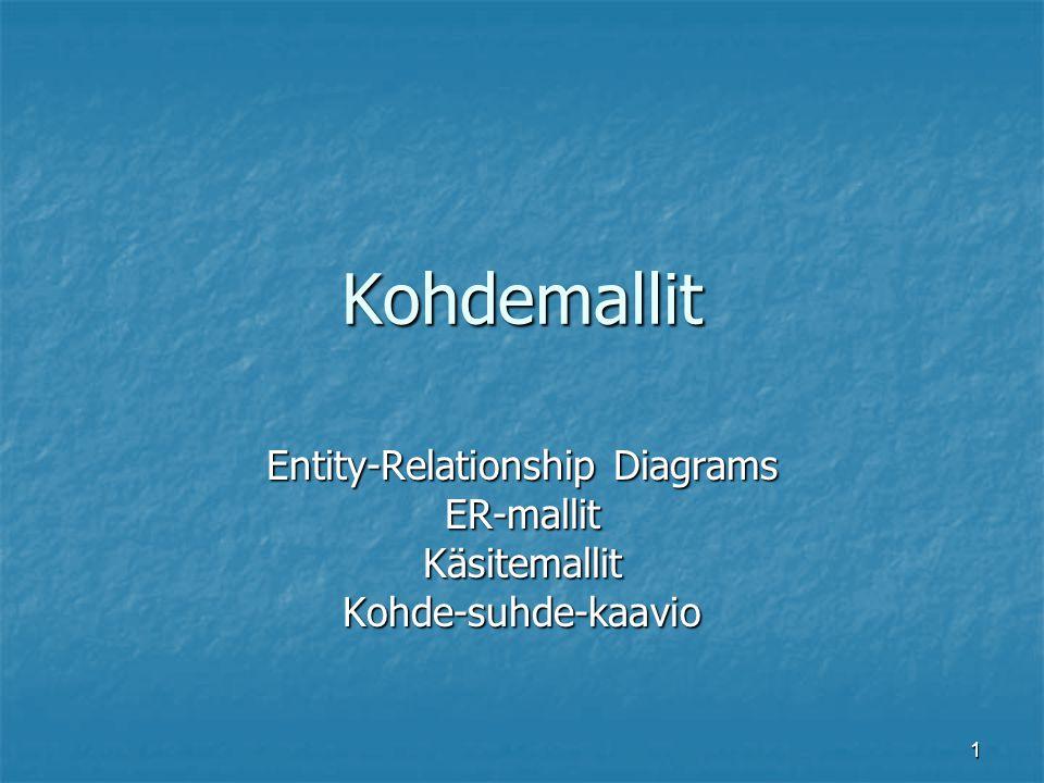 Entity-Relationship Diagrams ER-mallit Käsitemallit Kohde-suhde-kaavio
