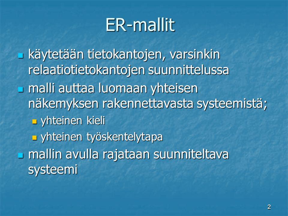 ER-mallit käytetään tietokantojen, varsinkin relaatiotietokantojen suunnittelussa.