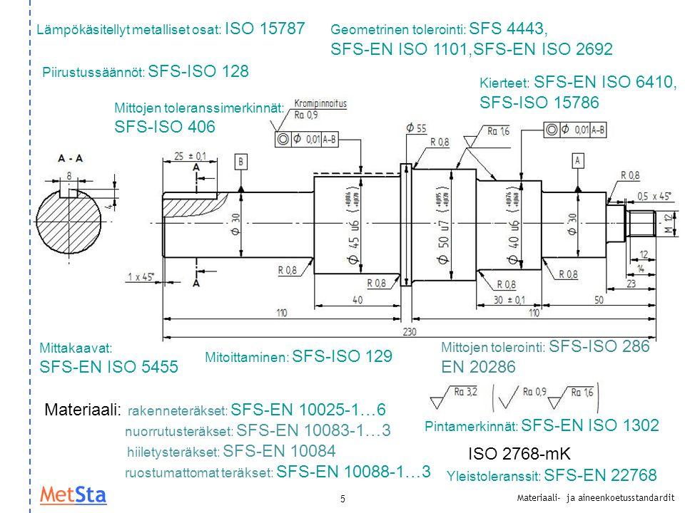 Lämpökäsitellyt metalliset osat: ISO 15787