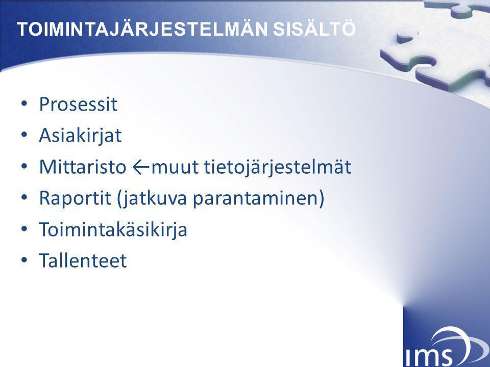 TOIMINTAJÄRJESTELMÄN SISÄLTÖ