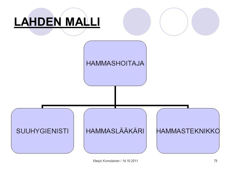 LAHDEN MALLI Marjut Komulainen / 14.10.2011