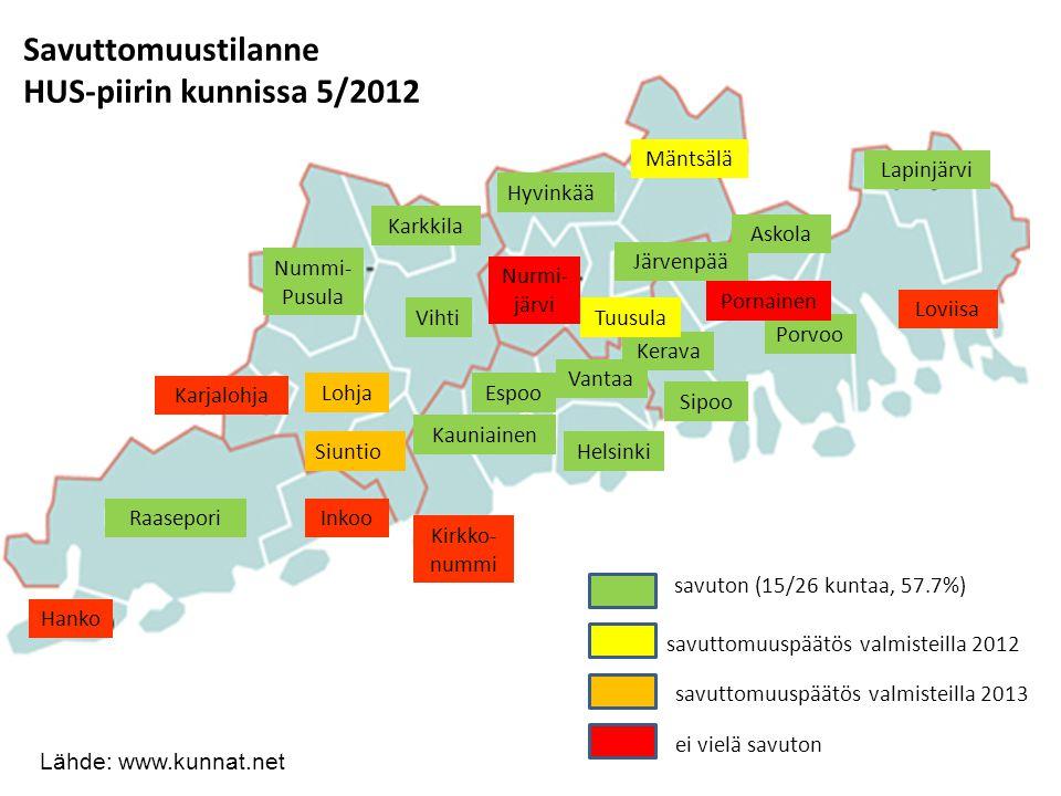 Savuttomuustilanne HUS-piirin kunnissa 5/2012 Mäntsälä Lapinjärvi