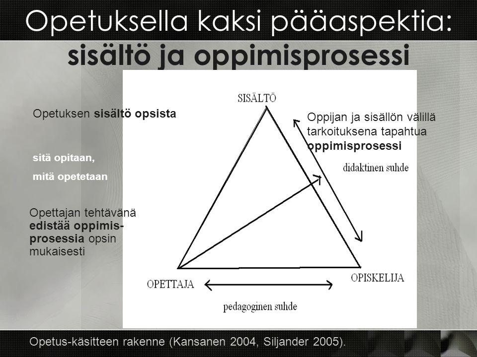 holistinen oppiminen Lahti