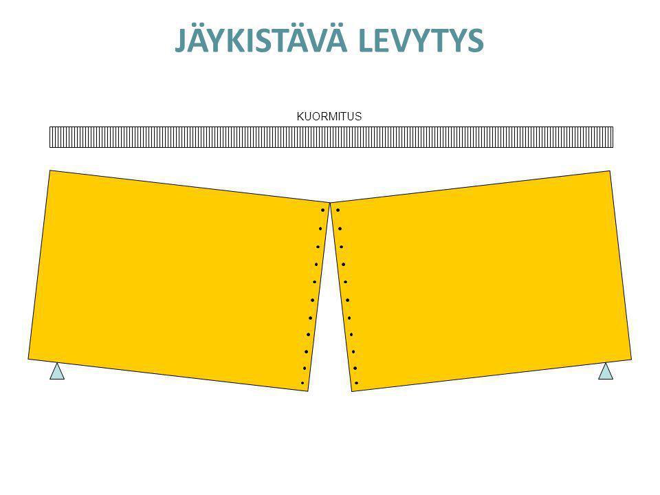 JÄYKISTÄVÄ LEVYTYS KUORMITUS