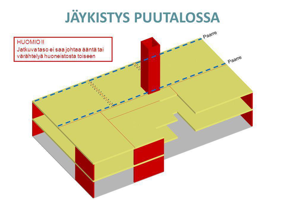 JÄYKISTYS PUUTALOSSA HUOMIO !!