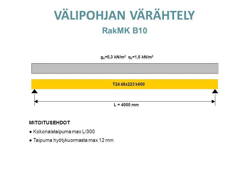VÄLIPOHJAN VÄRÄHTELY RakMK B10 MITOITUSEHDOT