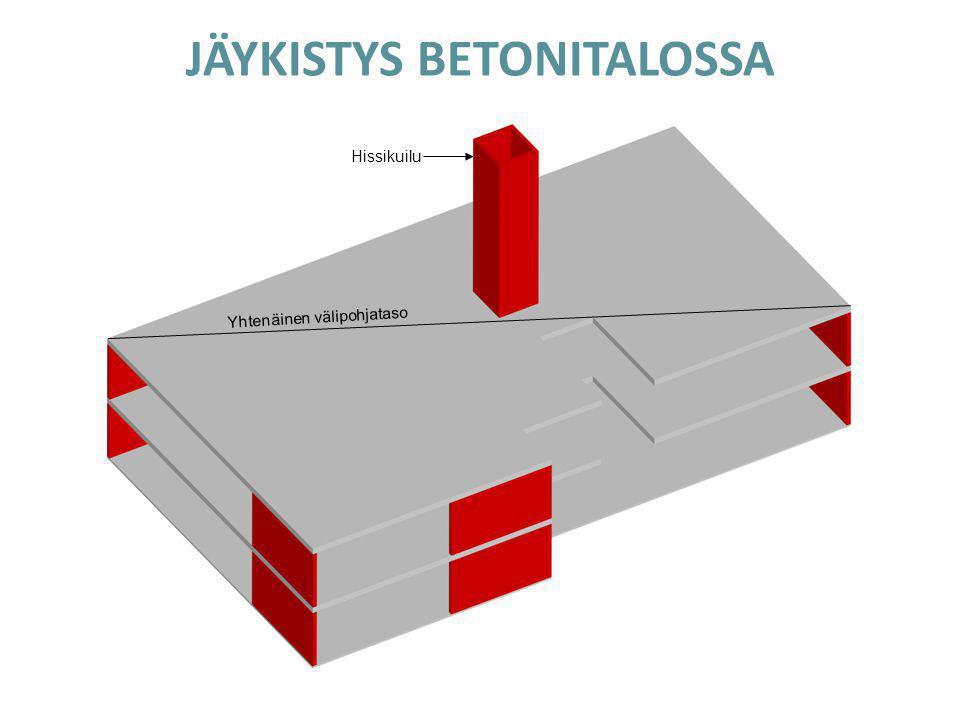 JÄYKISTYS BETONITALOSSA