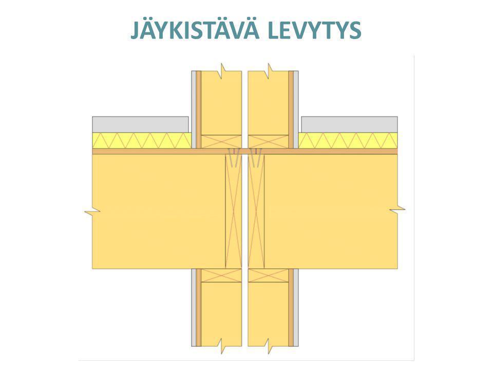 JÄYKISTÄVÄ LEVYTYS