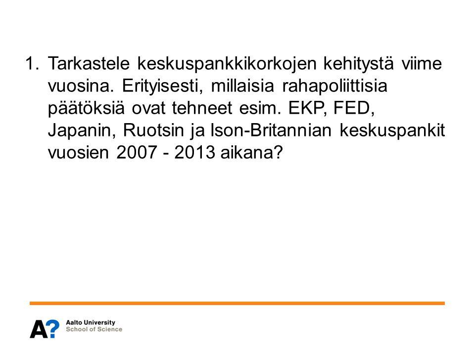 1. Tarkastele keskuspankkikorkojen kehitystä viime vuosina