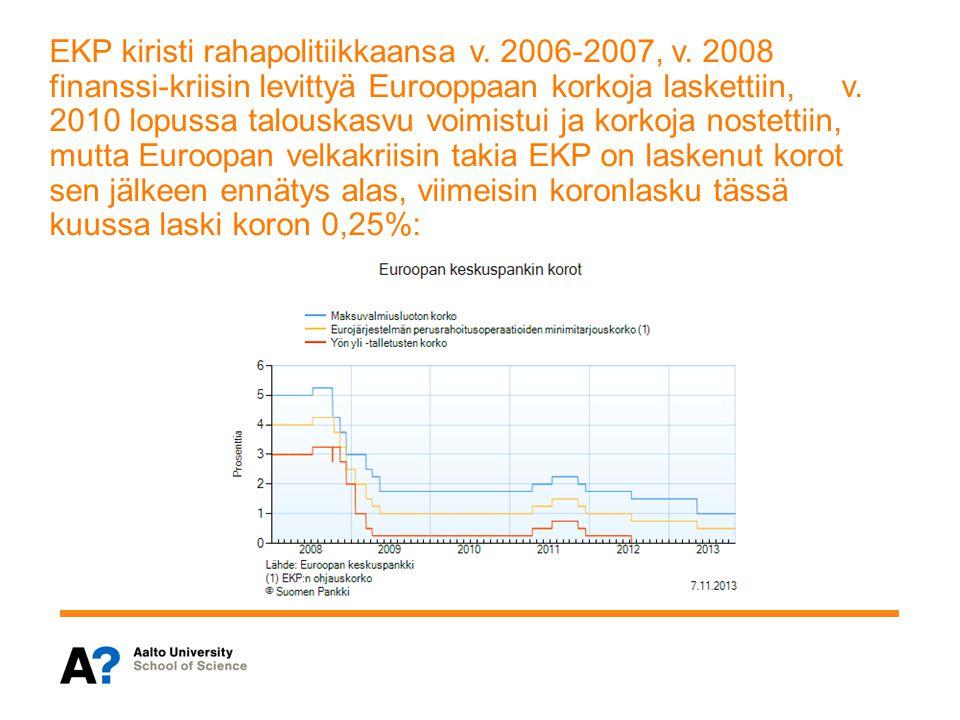 EKP kiristi rahapolitiikkaansa v. 2006-2007, v