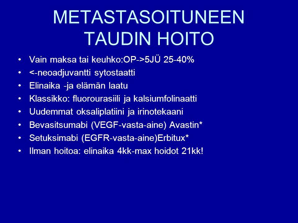 METASTASOITUNEEN TAUDIN HOITO