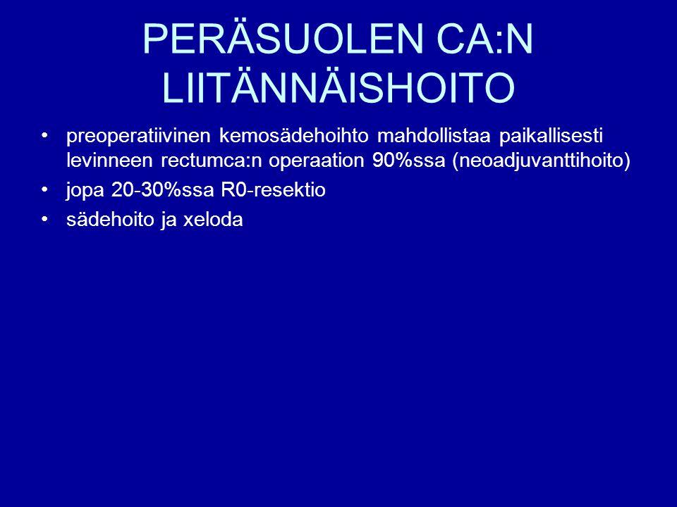 PERÄSUOLEN CA:N LIITÄNNÄISHOITO