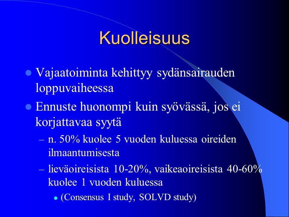vaihdevuodet ja nivelkivut Turku